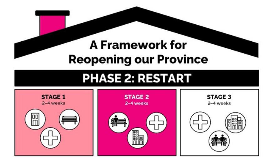 Phase II Image
